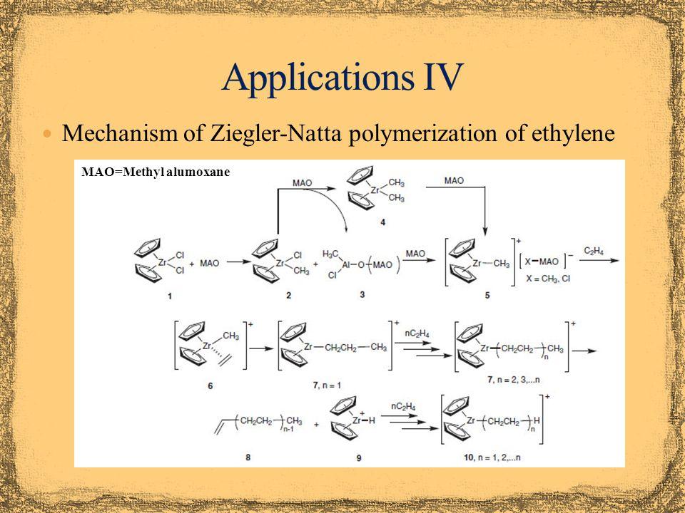 Mechanism of Ziegler-Natta polymerization of ethylene MAO=Methyl alumoxane