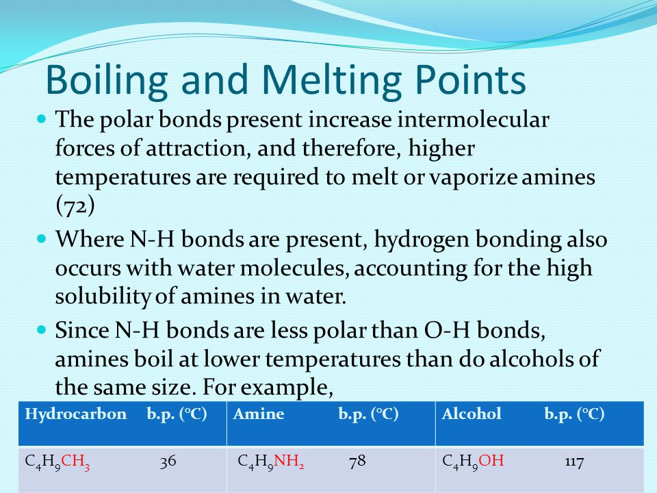 Boiling and Melting Points Continued: PrimarySecondaryTertiary Boiling Point Example (°C) CH 3 CH 2 NH 2 16.6 (CH 3 ) 2 NH 7.4 (CH 3 ) 3 N 3.5 Boiling Point Explanation The reason for the higher boiling points of the primary amines is that they can form hydrogen bonds with each other as well as van der Waals dispersion forces and dipole-dipole interactions.