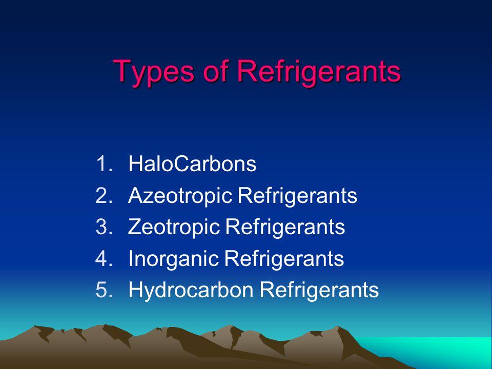 Types of Refrigerants 1.HaloCarbons 2.Azeotropic Refrigerants 3.Zeotropic Refrigerants 4.Inorganic Refrigerants 5.Hydrocarbon Refrigerants