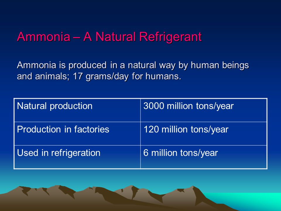 Ammonia – A Natural Refrigerant Ammonia is produced in a natural way by human beings and animals; 17 grams/day for humans.