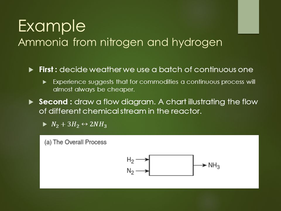 Example Ammonia from nitrogen and hydrogen