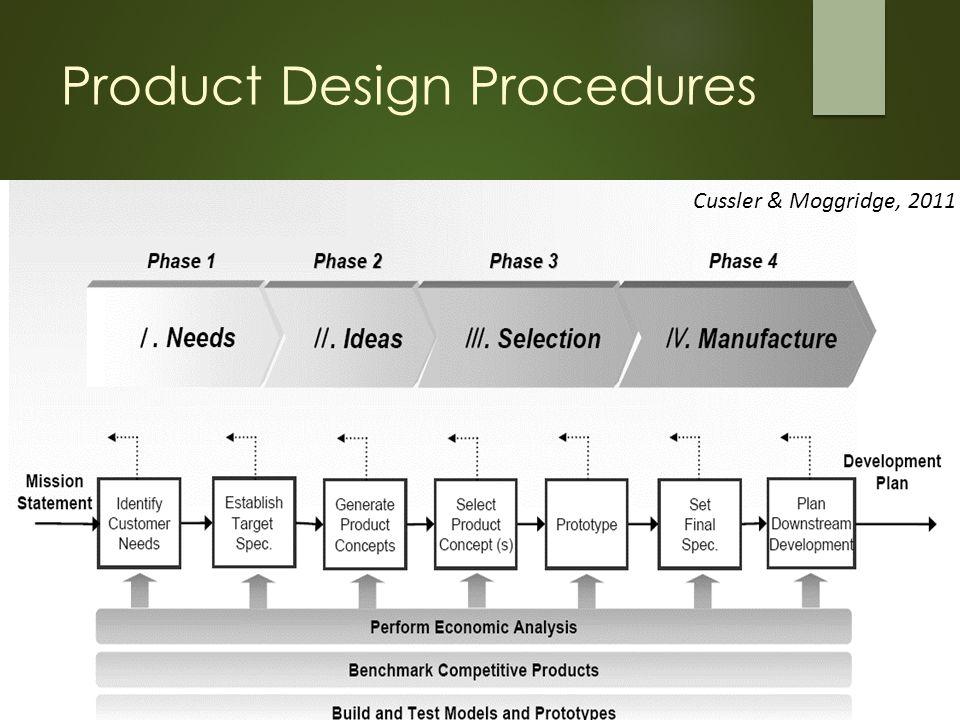 Product Design Procedures Cussler & Moggridge, 2011