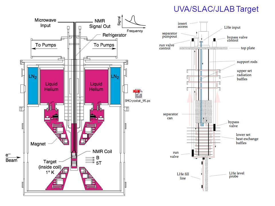 UVA/SLAC/JLAB Target