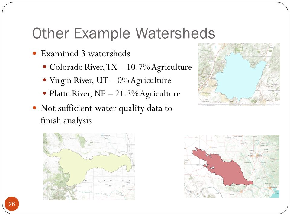 Other Example Watersheds Examined 3 watersheds Colorado River, TX – 10.7% Agriculture Virgin River, UT – 0% Agriculture Platte River, NE – 21.3% Agric