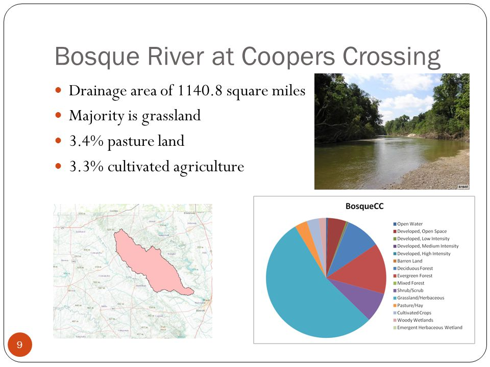 Bosque River at Coopers Crossing Drainage area of 1140.8 square miles Majority is grassland 3.4% pasture land 3.3% cultivated agriculture 9