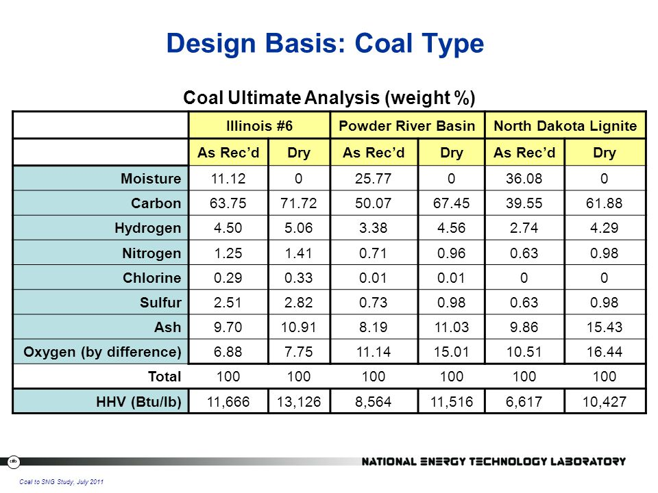 6 Coal to SNG Study, July 2011 Economic Assumptions for First Year Cost of Production First Year of Capital Expenditure 2007 Economic Analysis Period 35 years Dollars 2007 Coal ($/MM Btu) Illinois No.