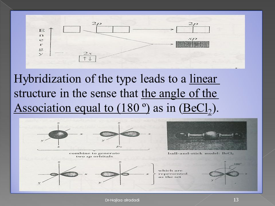 Dr-Najlaa alradadi 13 Hybridization of the type leads to a linear structure in the sense that the angle of the Association equal to (180 º) as in (BeCl 2 ).