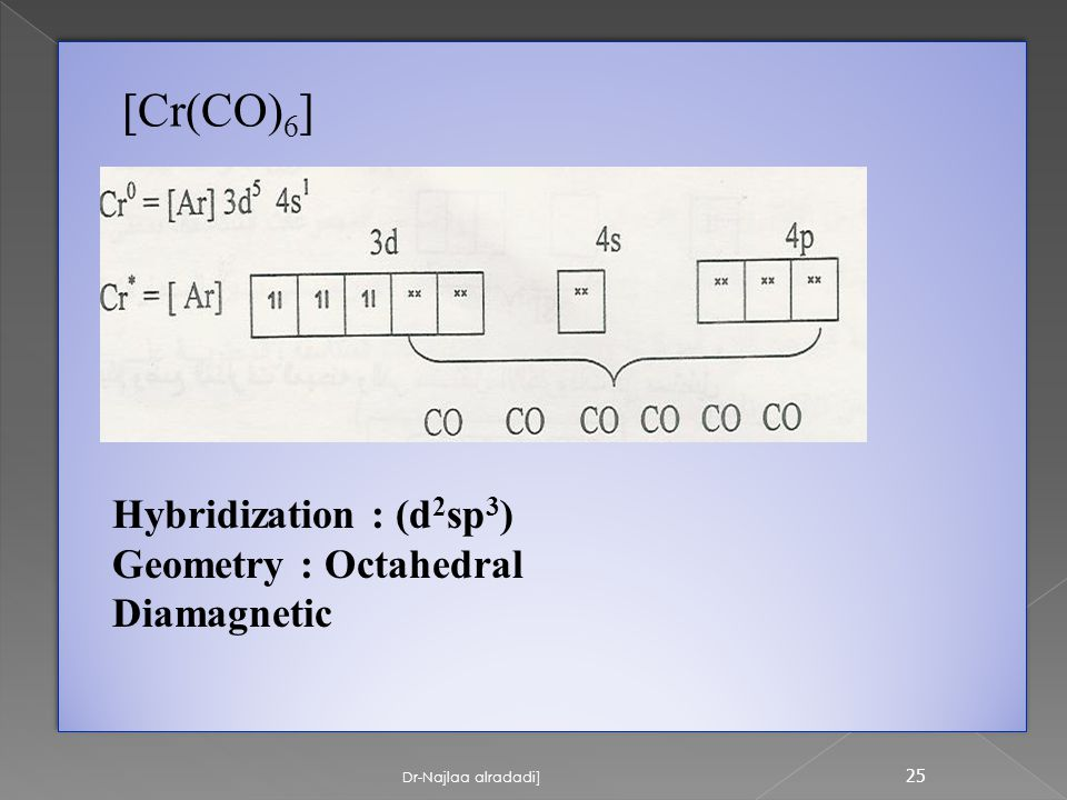 Dr-Najlaa alradadi] 25 [Cr(CO) 6 ] Hybridization : (d 2 sp 3 ) Geometry : Octahedral Diamagnetic