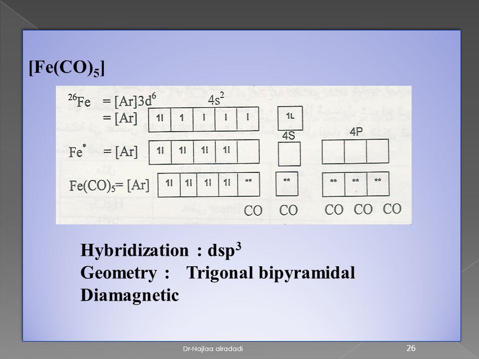 Dr-Najlaa alradadi 26 [Fe(CO) 5 ] Hybridization : dsp 3 Trigonal bipyramidal Geometry : Diamagnetic