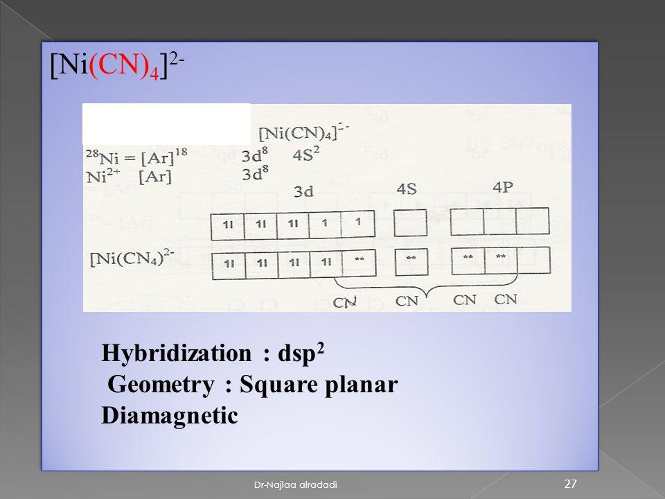 Dr-Najlaa alradadi 27 [Ni(CN) 4 ] 2- Hybridization : dsp 2 Geometry : Square planar Diamagnetic