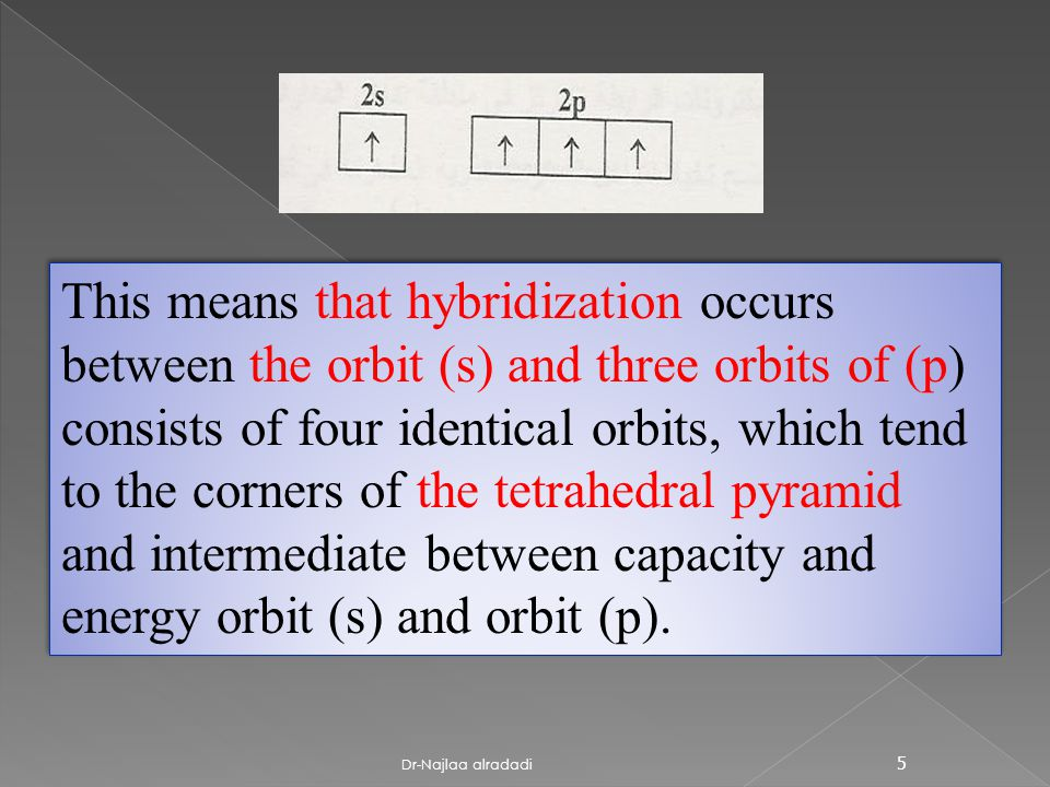Dr-Najlaa alradadi 5 This means that hybridization occurs between the orbit (s) and three orbits of (p) consists of four identical orbits, which tend to the corners of the tetrahedral pyramid and intermediate between capacity and energy orbit (s) and orbit (p).