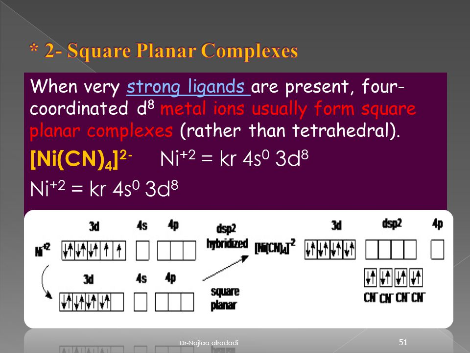 When very strong ligands are present, four- coordinated d 8 metal ions usually form square planar complexes (rather than tetrahedral).