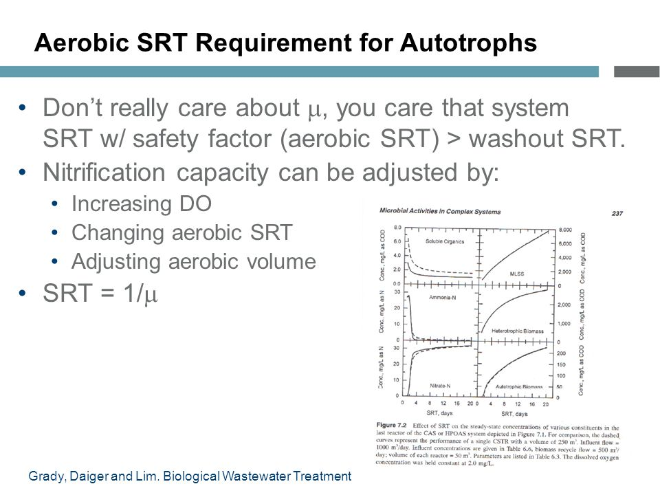 Aerobic SRT Requirement for Autotrophs Don't really care about , you care that system SRT w/ safety factor (aerobic SRT) > washout SRT.
