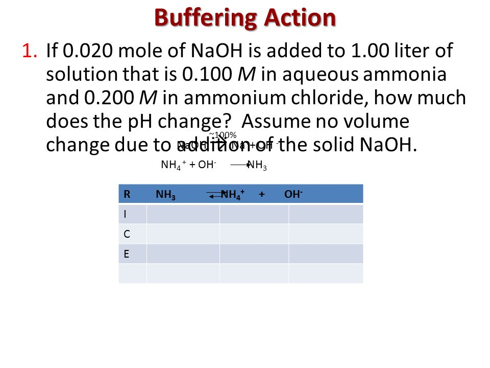 Buffering Action 1.If 0.020 mole of NaOH is added to 1.00 liter of solution that is 0.100 M in aqueous ammonia and 0.200 M in ammonium chloride, how much does the pH change.