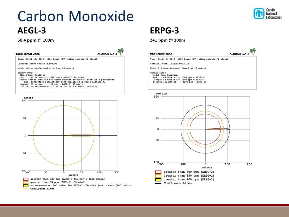 Carbon Monoxide AEGL-3 60.4 ppm @ 100m ERPG-3 241 ppm @ 100m