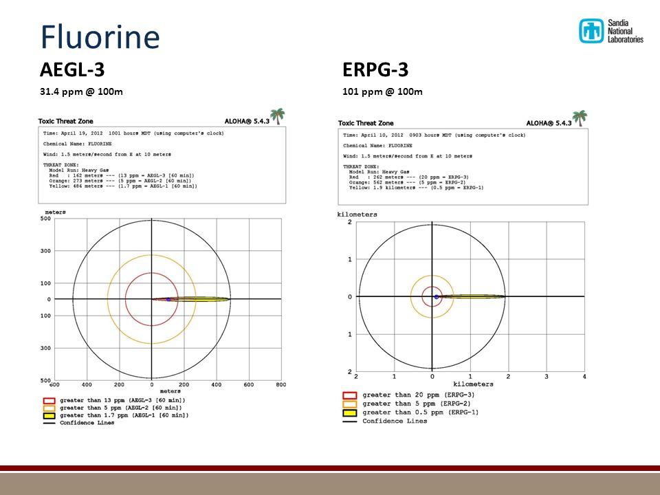 Fluorine AEGL-3 31.4 ppm @ 100m ERPG-3 101 ppm @ 100m