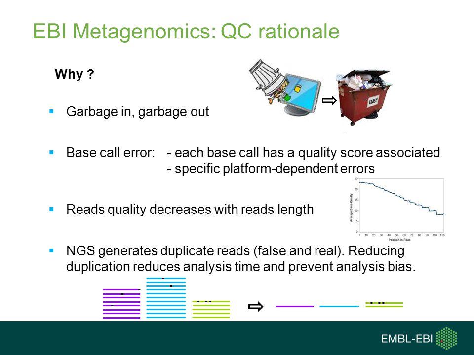 EBI Metagenomics: QC rationale Why .