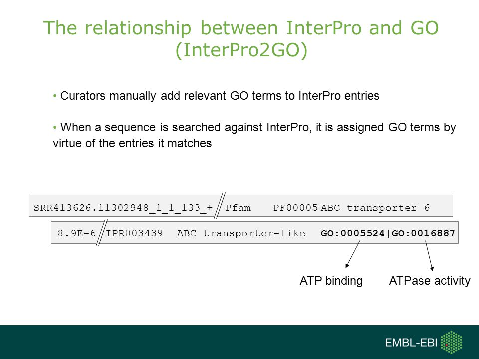 The relationship between InterPro and GO (InterPro2GO) Curators manually add relevant GO terms to InterPro entries When a sequence is searched against InterPro, it is assigned GO terms by virtue of the entries it matches SRR413626.11302948_1_1_133_+PfamPF00005ABC transporter 6 8.9E-6IPR003439ABC transporter-likeGO:0005524|GO:0016887 ATP bindingATPase activity