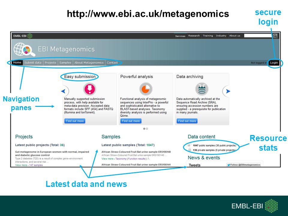 http://www.ebi.ac.uk/metagenomics secure login Navigation panes Resource stats Latest data and news