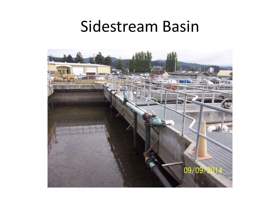 Sidestream Basin