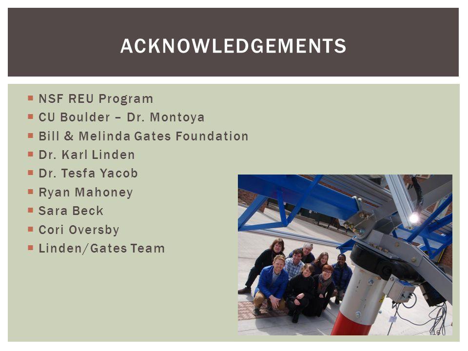  NSF REU Program  CU Boulder – Dr. Montoya  Bill & Melinda Gates Foundation  Dr.