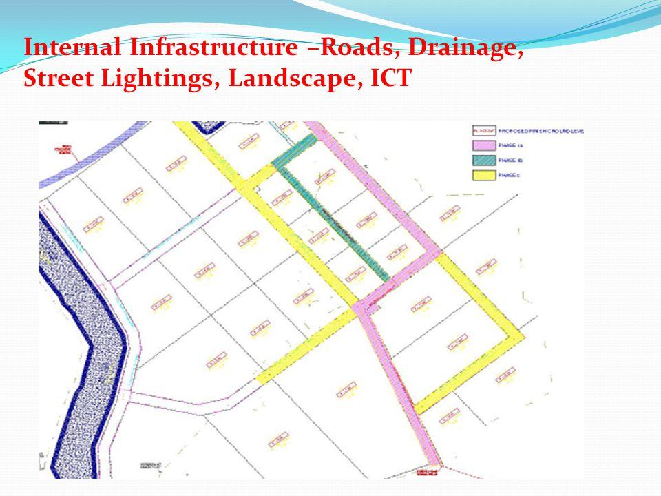 Internal Infrastructure –Roads, Drainage, Street Lightings, Landscape, ICT