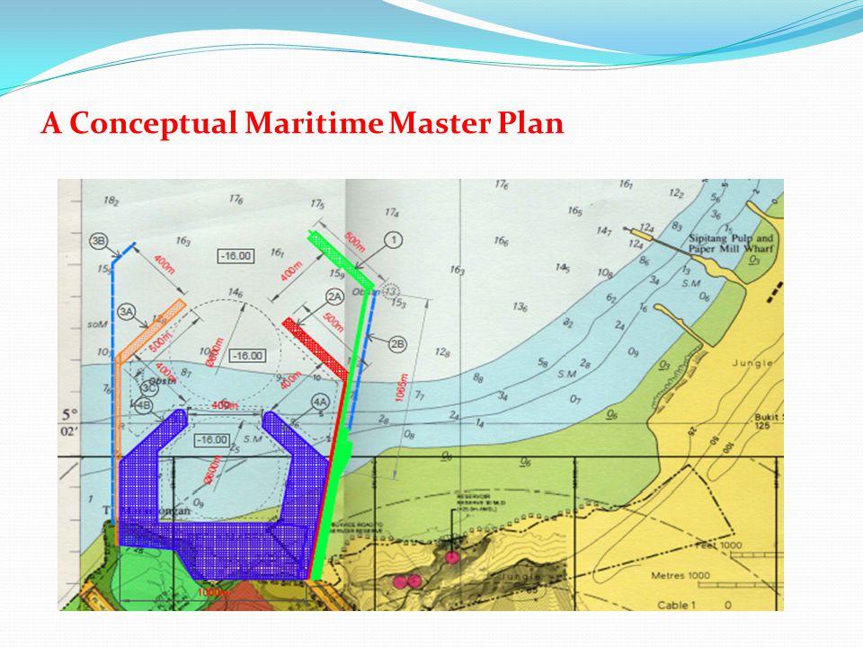 A Conceptual Maritime Master Plan