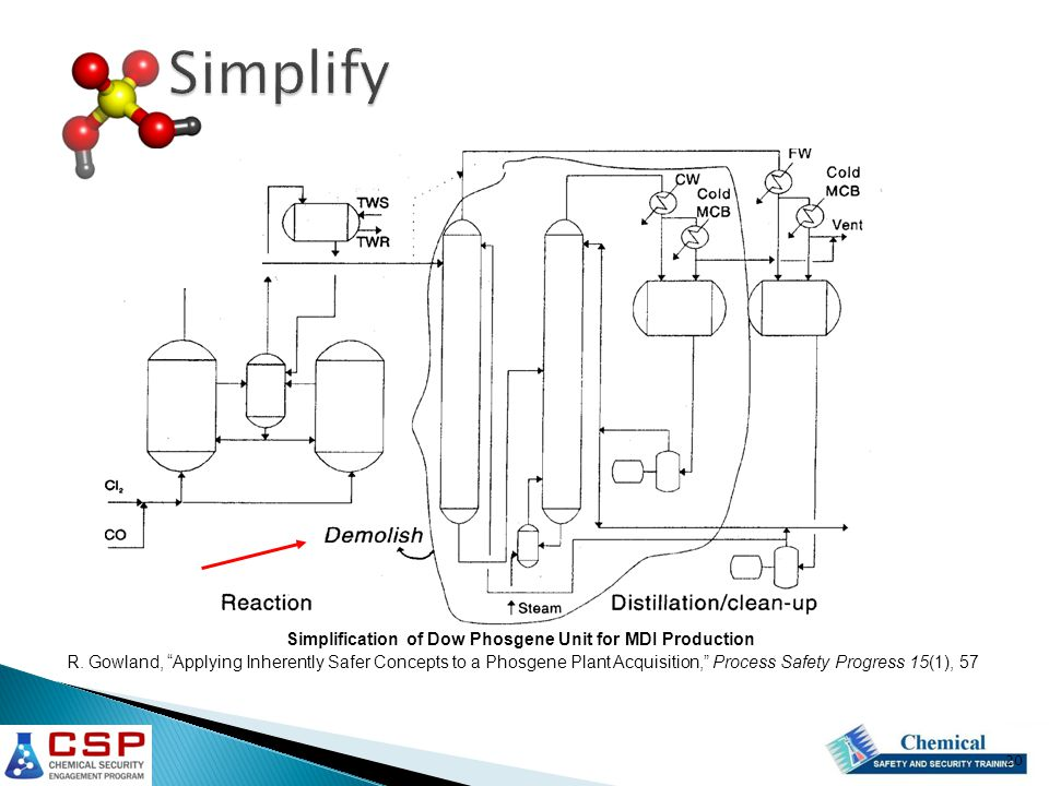 Simplification of Dow Phosgene Unit for MDI Production R.