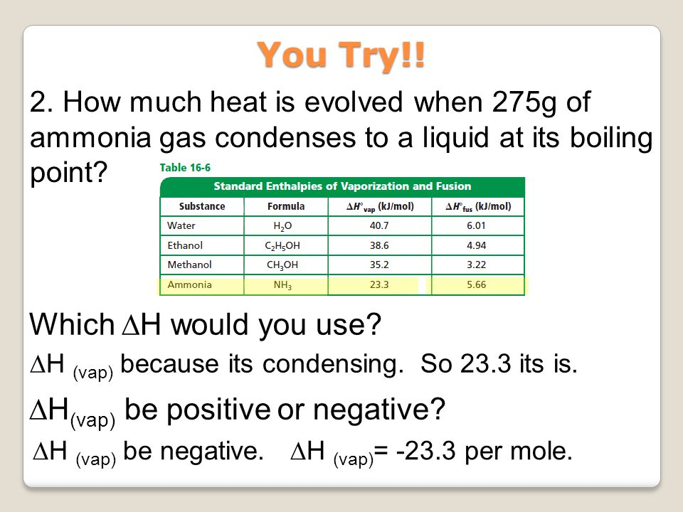 2. How much heat is evolved when 275g of ammonia gas condenses to a liquid at its boiling point? ∆H (vap) because its condensing. So 23.3 its is. Whic