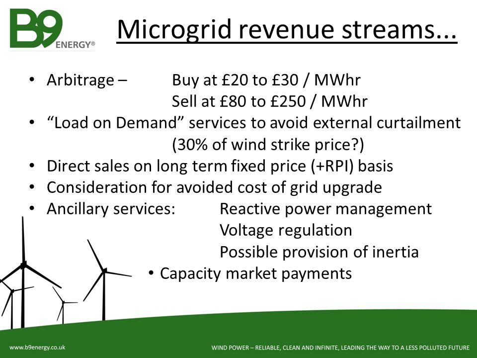 Microgrid revenue streams...