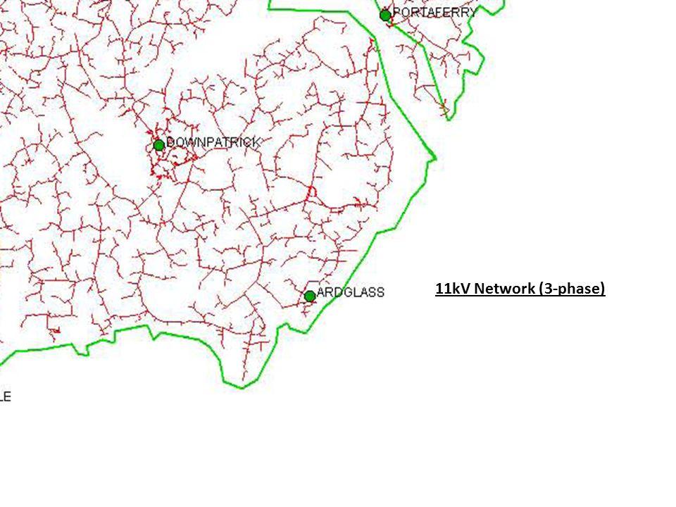 11kV Network (3-phase)