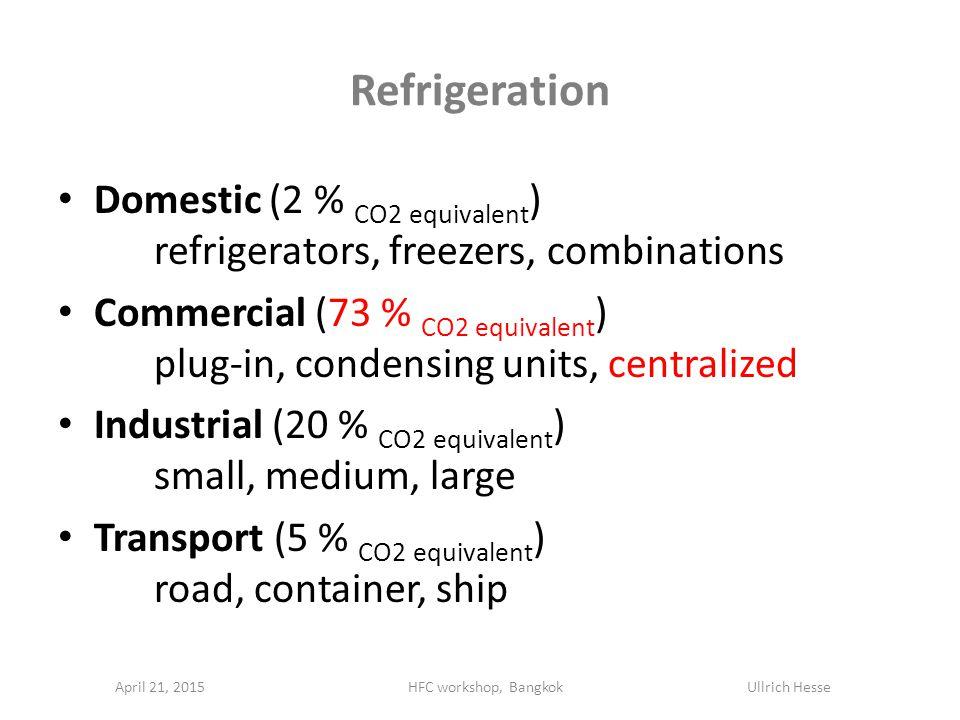 Refrigeration Refrigerated food – medium temperature: 0..