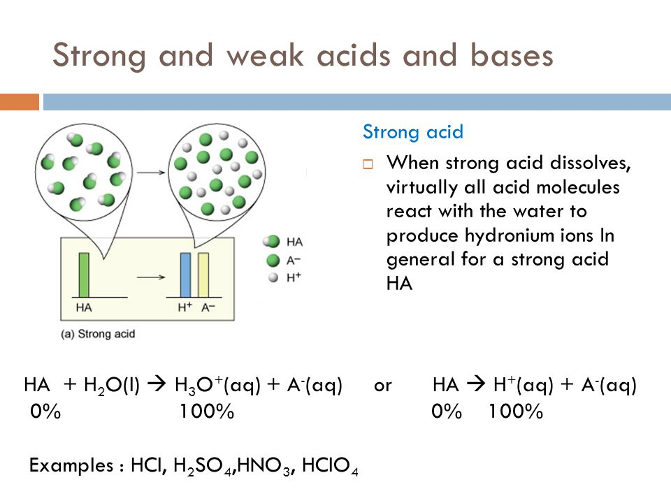 Strong and weak acids and bases Strong acid  When strong acid dissolves, virtually all acid molecules react with the water to produce hydronium ions