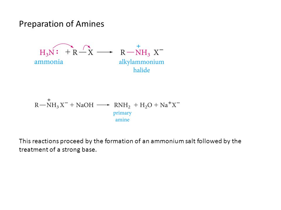 Preparation of Amines This reactions proceed by the formation of an ammonium salt followed by the treatment of a strong base.