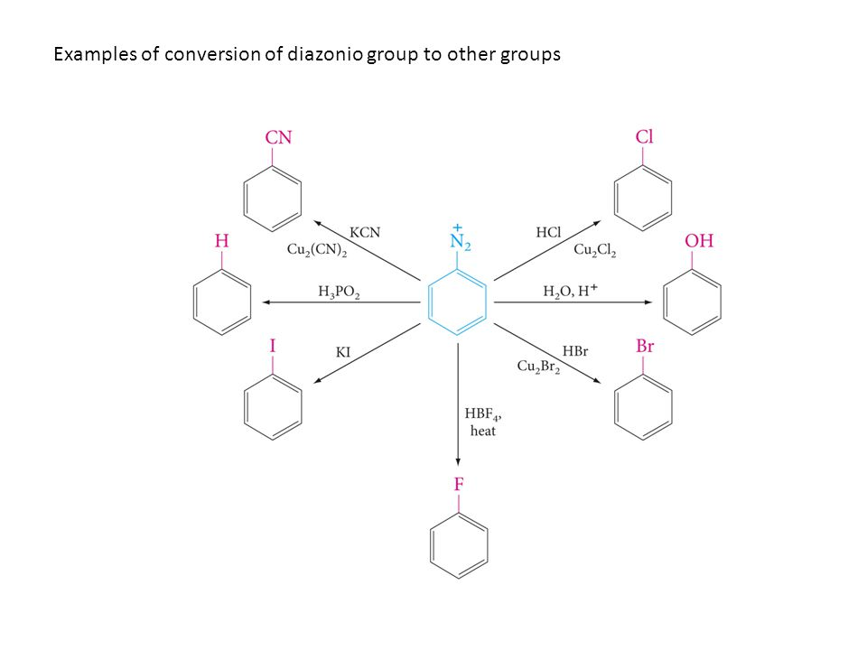 Examples of conversion of diazonio group to other groups