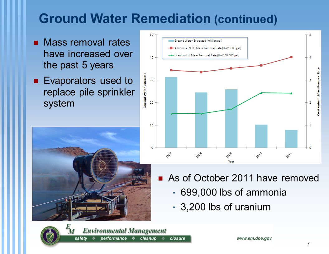 7 Mass removal rates have increased over the past 5 years Evaporators used to replace pile sprinkler system As of October 2011 have removed 699,000 lbs of ammonia 3,200 lbs of uranium Ground Water Remediation (continued)