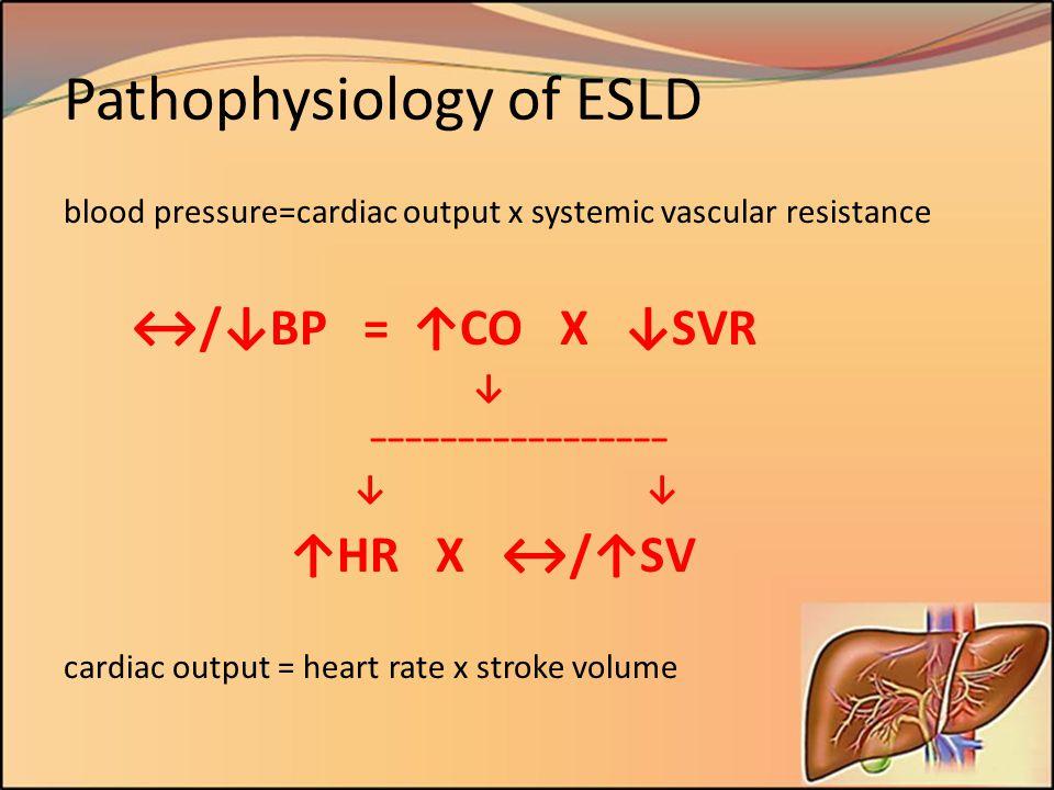 Pathophysiology of ESLD blood pressure=cardiac output x systemic vascular resistance ↔/↓BP = ↑CO X ↓SVR ↓ −−−−−−−−−−−−−−−−− ↓ ↓ ↑HR X ↔/↑SV cardiac ou