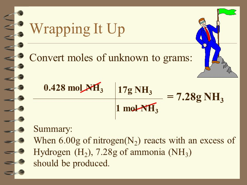 Bringing It All Together 4 Convert given to moles: 4 Multiply by the mole ratio: = 0.428 mol NH 3 = 0.214 mol N 2 6. 00g N 2 28 g N 2 1 mole N 2 0.214