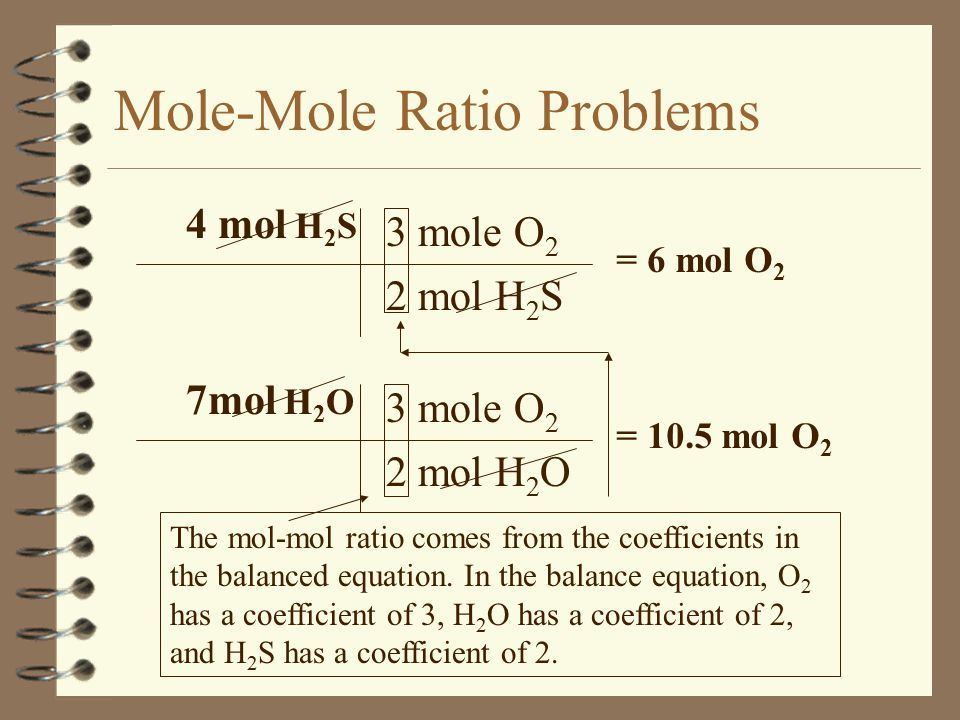 Examining a Balanced Chemical Equation 2H 2 S(g) + 3O 2 (g) 2SO 2 (g) + 2H 2 O(g) 4242 moles of H 2 S reacts with 3 moles of O 2 to produce 2 moles of SO 2 and 2 moles of H 2 O.