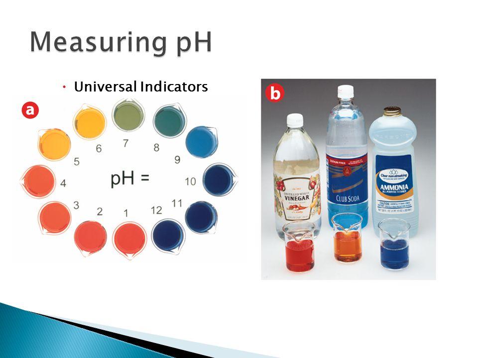  Universal Indicators 19.2