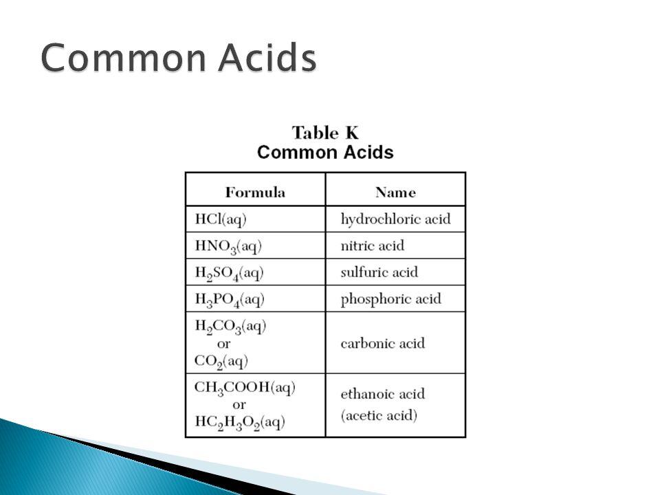  Citrus fruits contain citric acid. Tea contains tannic acid. 19.1