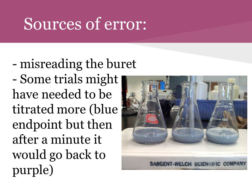 Sources of error: - misreading the buret - Some trials might have needed to be titrated more (blue endpoint but then after a minute it would go back t