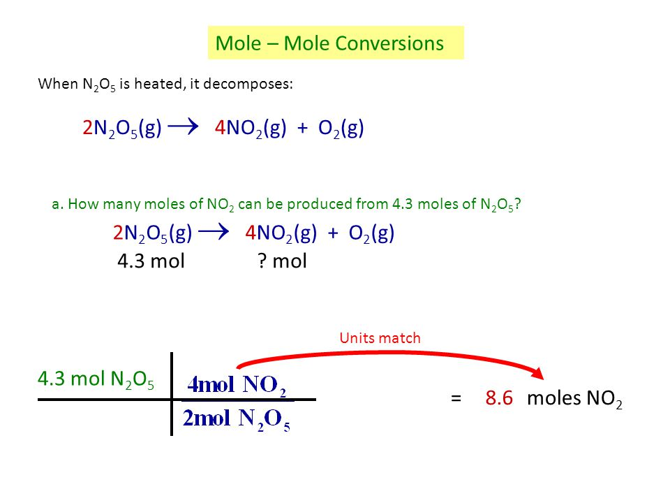 When N 2 O 5 is heated, it decomposes: 2N 2 O 5 (g)  4NO 2 (g) + O 2 (g) a. How many moles of NO 2 can be produced from 4.3 moles of N 2 O 5 ? 2N 2 O
