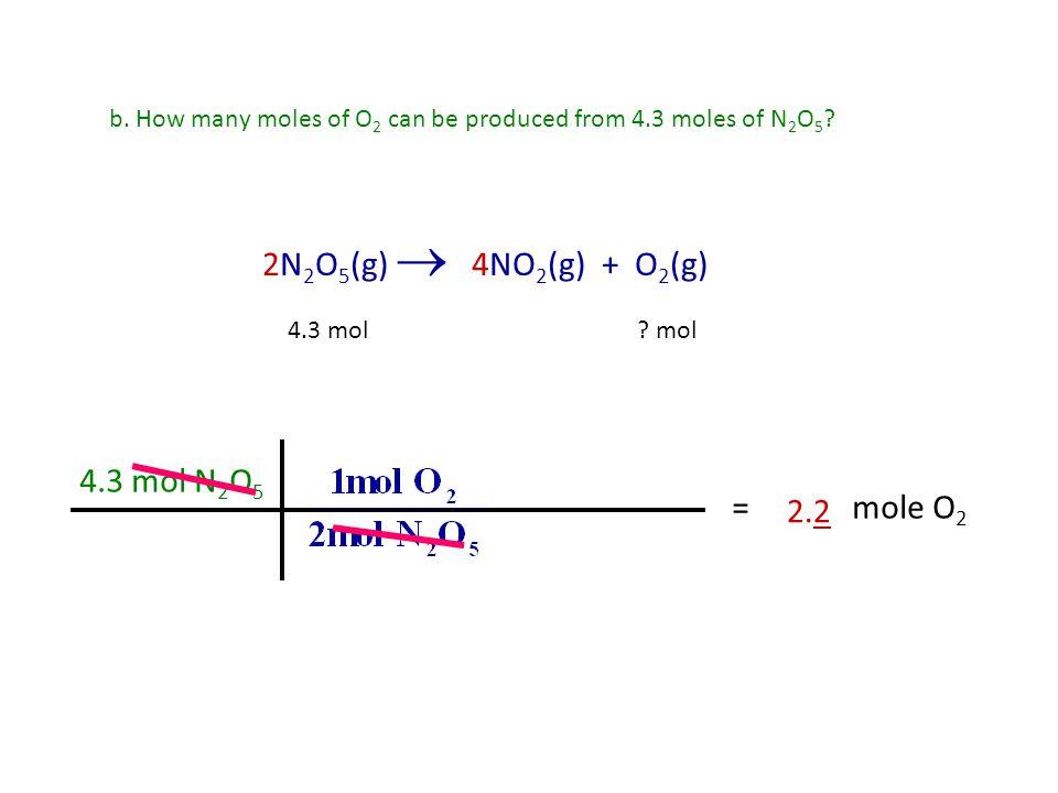 When N 2 O 5 is heated, it decomposes: 2N 2 O 5 (g)  4NO 2 (g) + O 2 (g) a. How many moles of NO 2 can be produced from 4.3 moles of N 2 O 5 ? = mole