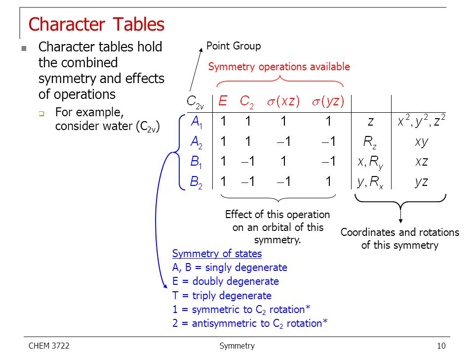 CHEM 3722 Symmetry 10 Character Tables Character tables hold the combined symmetry and effects of operations  For example, consider water (C 2v ) Poi