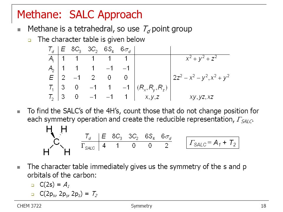 CHEM 3722 Symmetry 18 Methane: SALC Approach Methane is a tetrahedral, so use T d point group  The character table is given below To find the SALC's