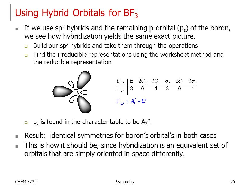 CHEM 3722 Symmetry 25 Using Hybrid Orbitals for BF 3 If we use sp 2 hybrids and the remaining p-orbital (p z ) of the boron, we see how hybridization