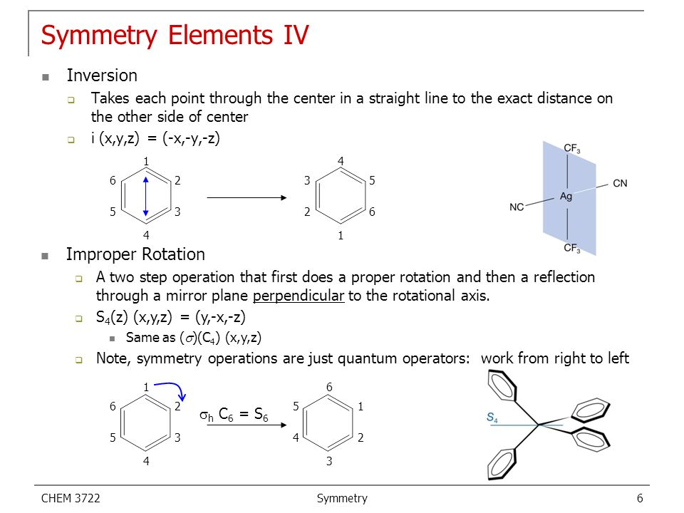 CHEM 3722 Symmetry 27 Cyclopentadiene As the other examples showed, the actual geometric structure of the aromatic yields the general shape of the  -MO region 0 nodes 1 node 2 nodes The  -bonding in C 5 H 5 -1 (aromatic)