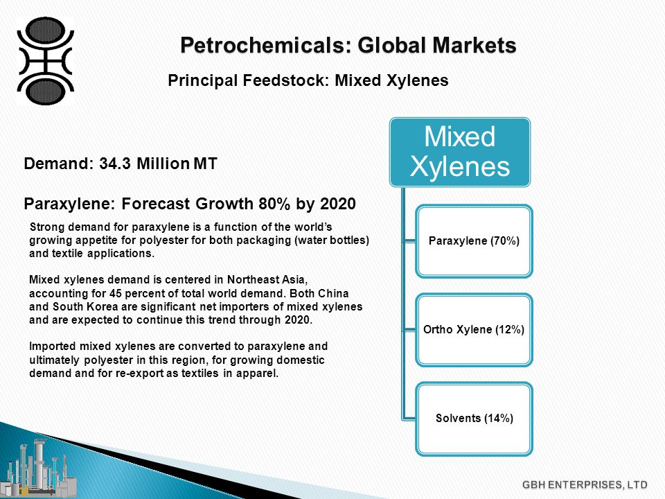 Petrochemicals: Global Markets Petrochemicals: Global Markets Mixed Xylenes: Regional Demand North America currently accounts for nearly ¼ of global mixed xylenes demand but this share should erode to 17 percent by 2020.