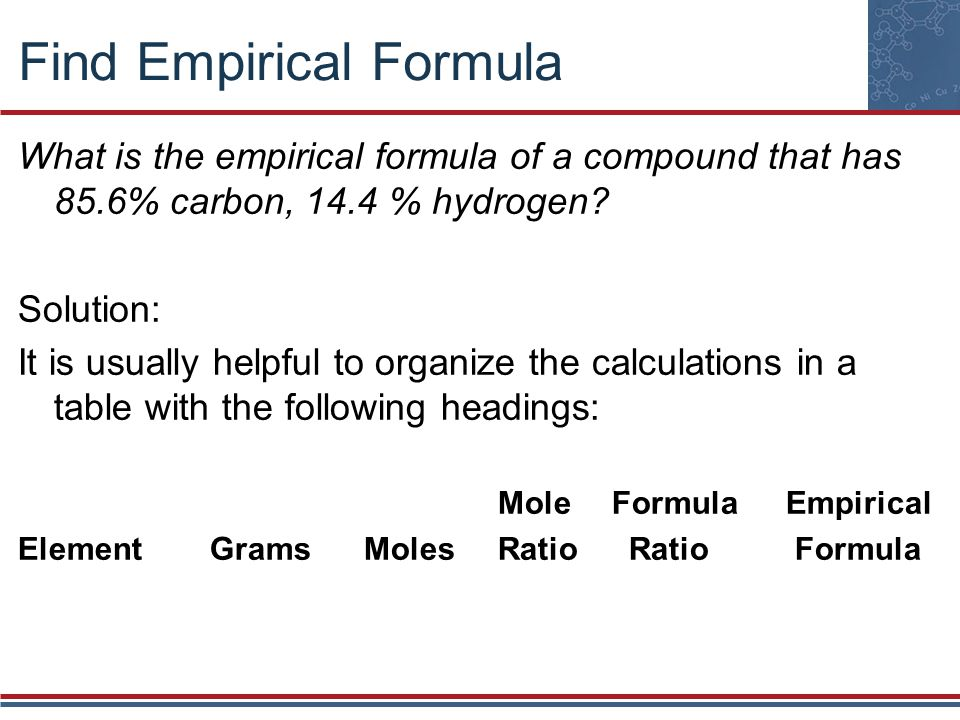 Find Empirical Formula What is the empirical formula of a compound that has 85.6% carbon, 14.4 % hydrogen? Solution: It is usually helpful to organize